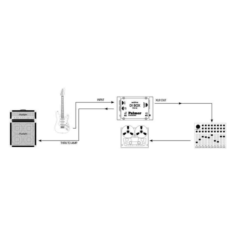 Palmer PAN 02 aktiv DI boks 1 kanal oppkobling