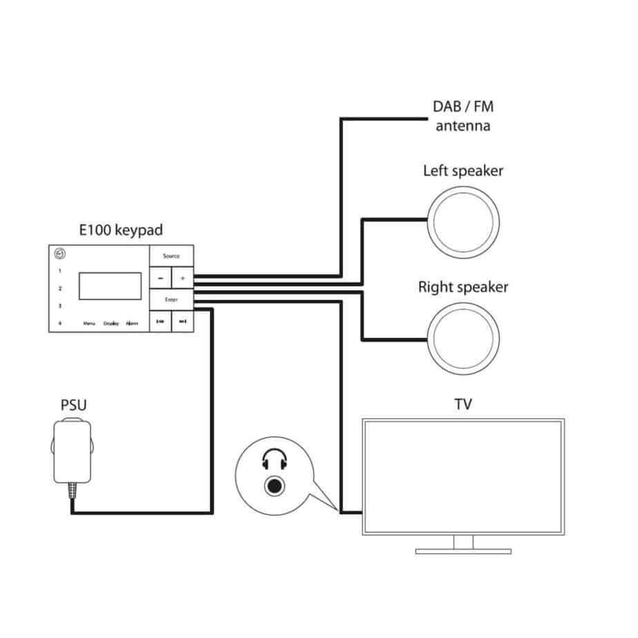 Systemline E120 integrert lydanlegg oppkobling