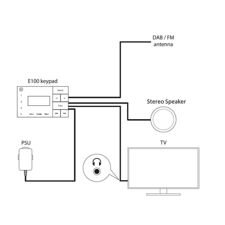 Systemline E160 integrert lydanlegg oppkobling