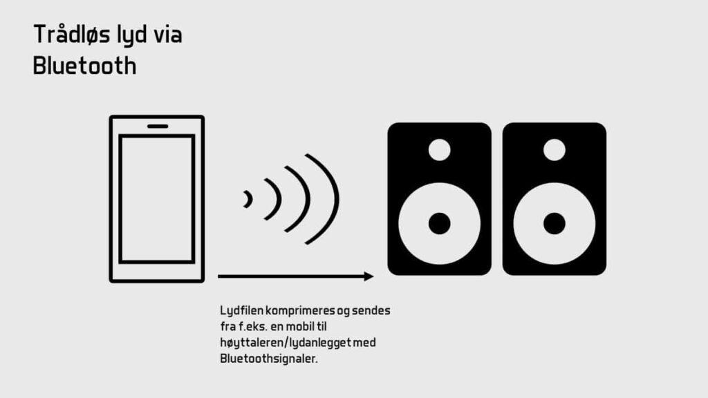 bluetooth høyttaler